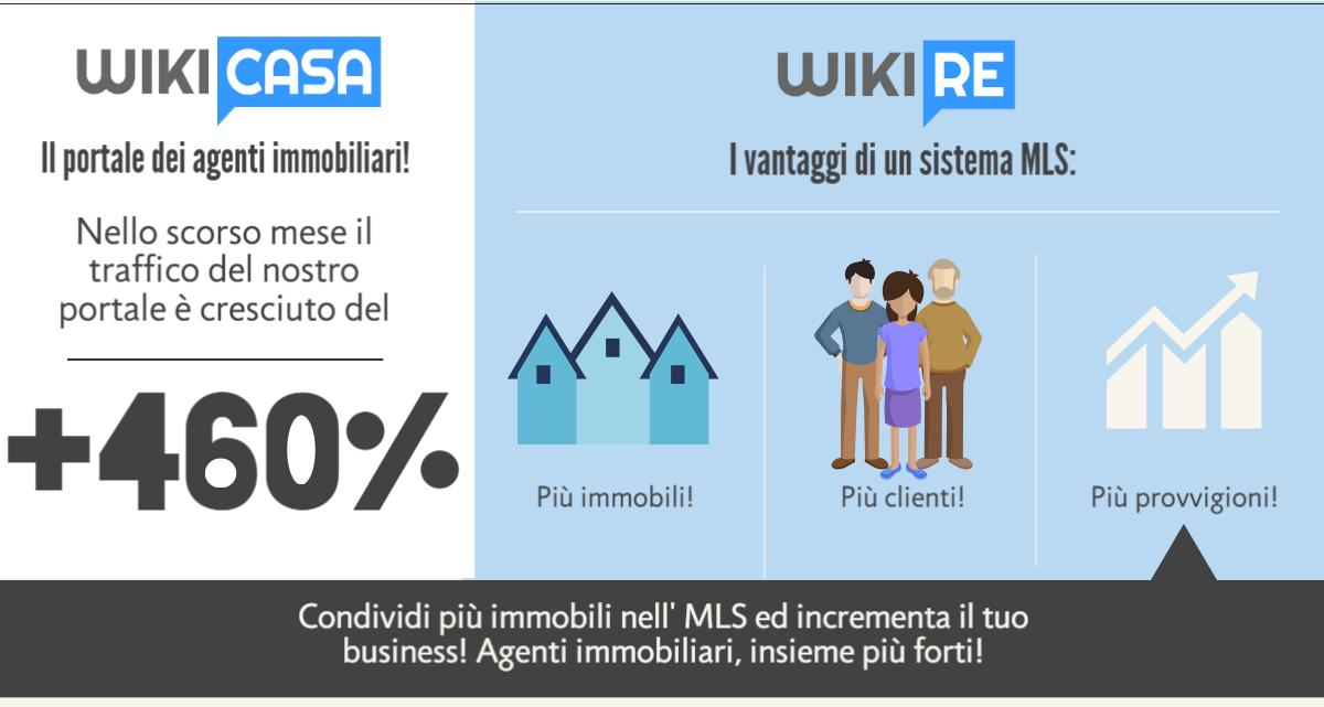WikiRe e WikiCasa continuano a crescere!