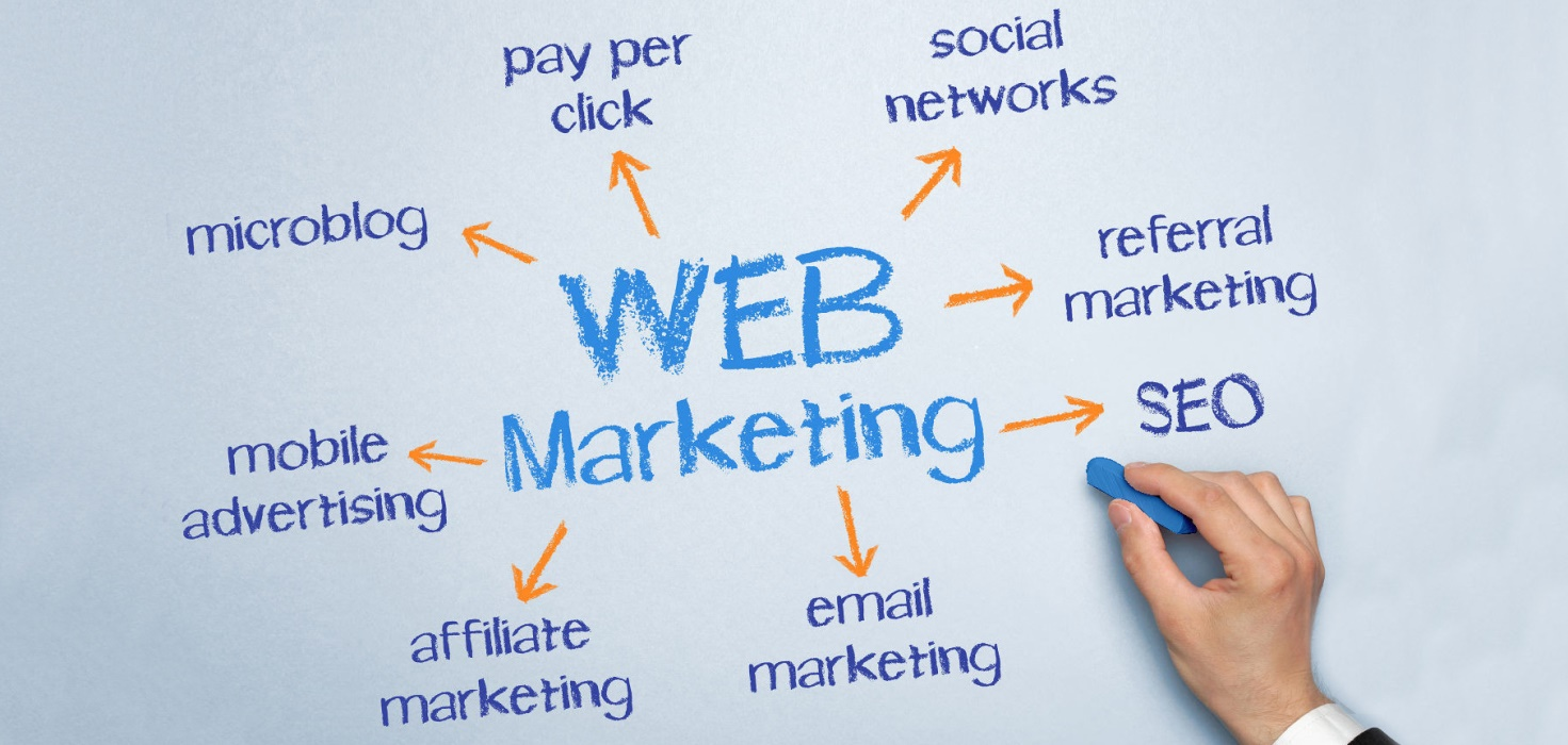 Web Marketing immobiliare: ecco 3 strategie infallibili!
